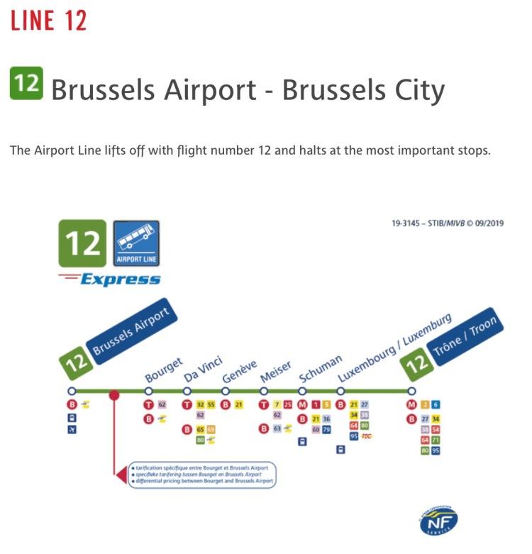 Ruta de la L12 Zaventem-Bruselas